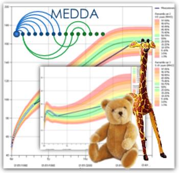Pediatric Growth Charts | Medda
