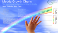 My Growth Charts