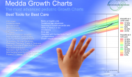 growth-charts